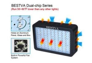 Bestva DC Led Series Cooling System