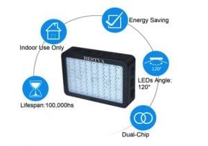 Bestva DC Led Series 1000W Info
