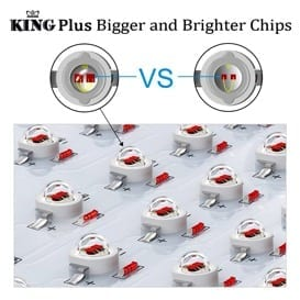 King Plus LED diodes
