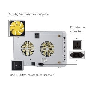Roleadro GalaxyHydro 2000W cooling fans