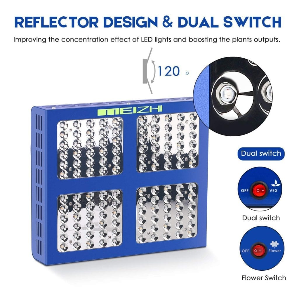 Meizhi LED reflector & dual switch
