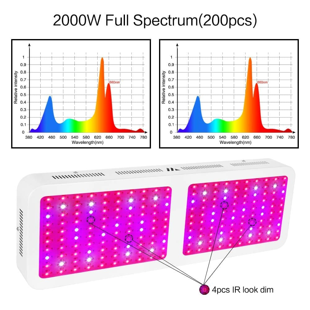Dimgogo 2000w Full Spectrum