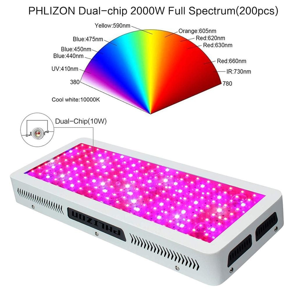 Phlizon Newest 2000w full spectrum