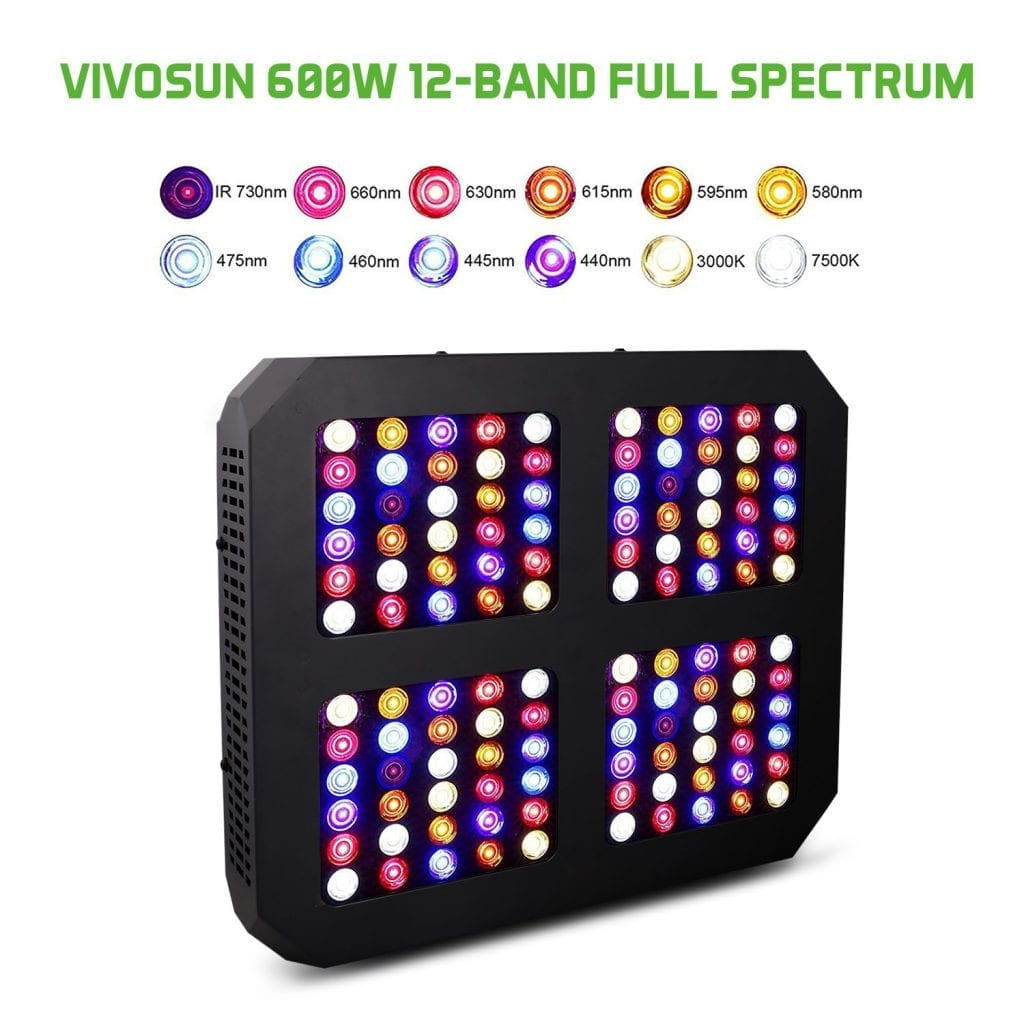 Vivosun 600w Full Spectrum
