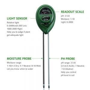 Diiker Soil Test Kit