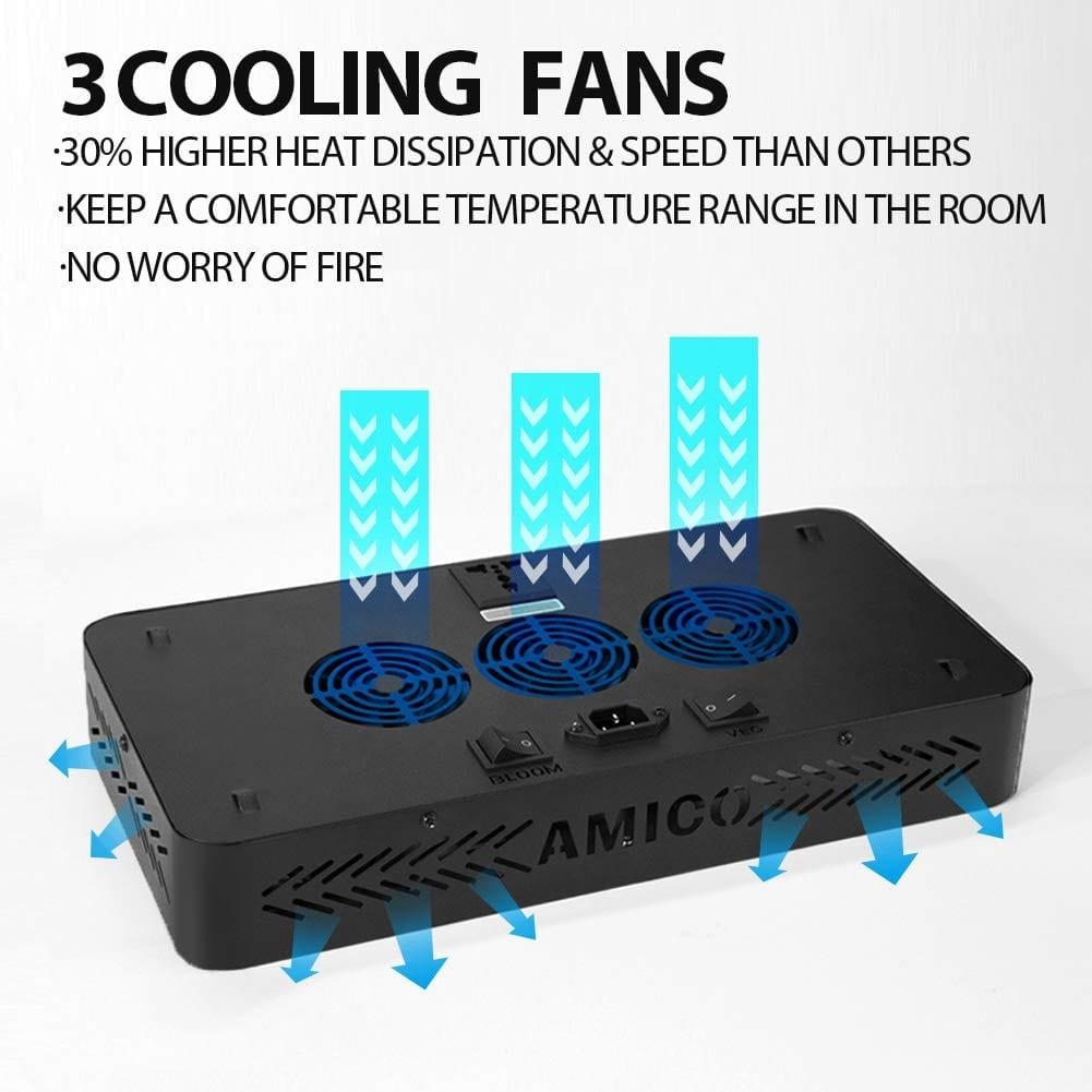 3 Cooling fans