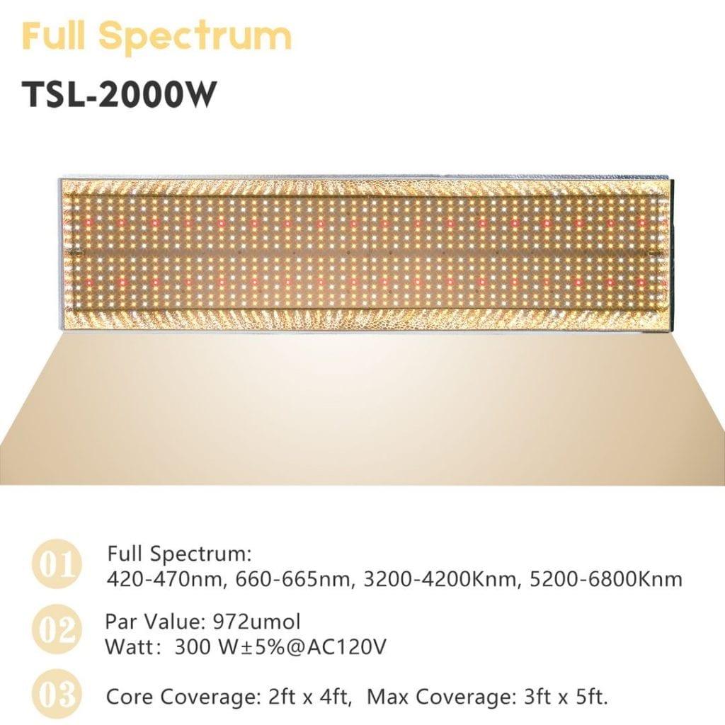TSL2000W-coverage-1