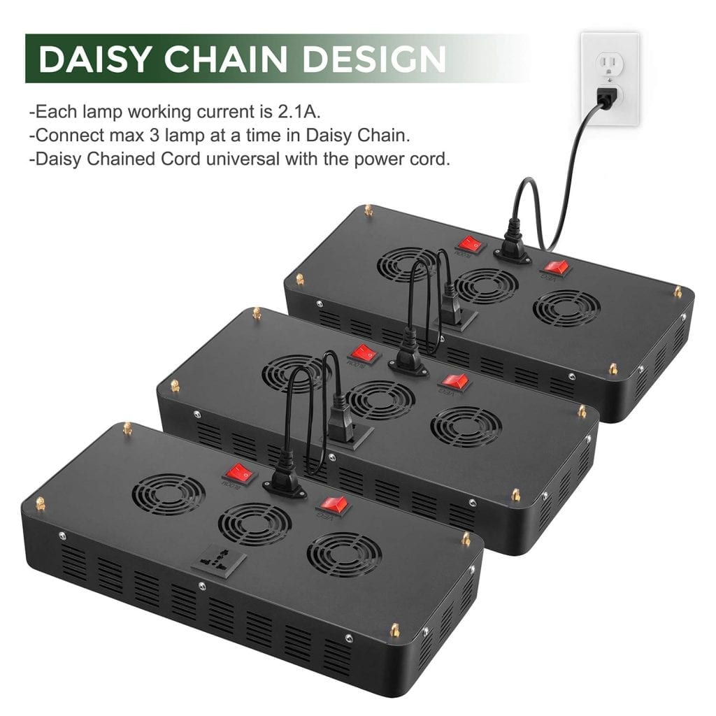 GreenGo 1200w Daisy Chain
