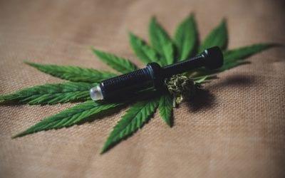 Can CBD Oil Help for Eczema? Medical Cannabis Oil