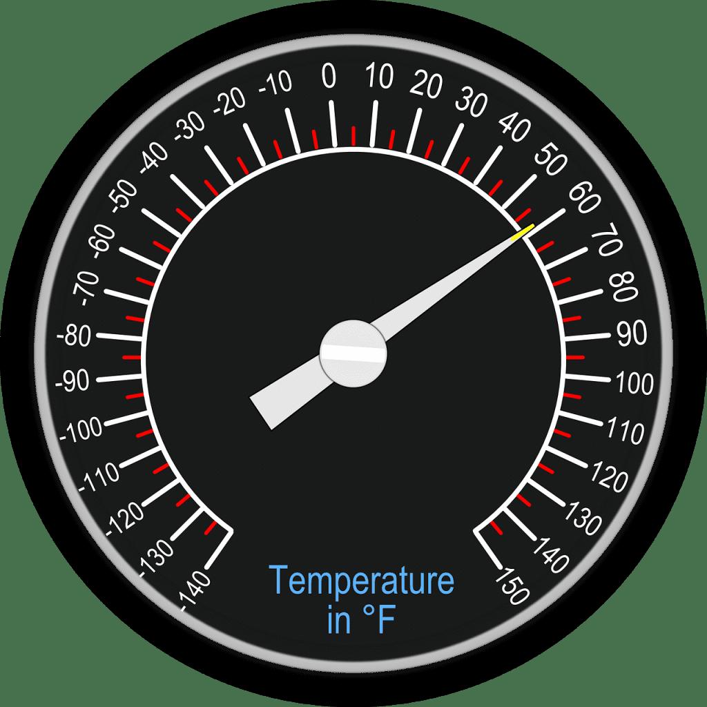 Temperature in Fahrenheit