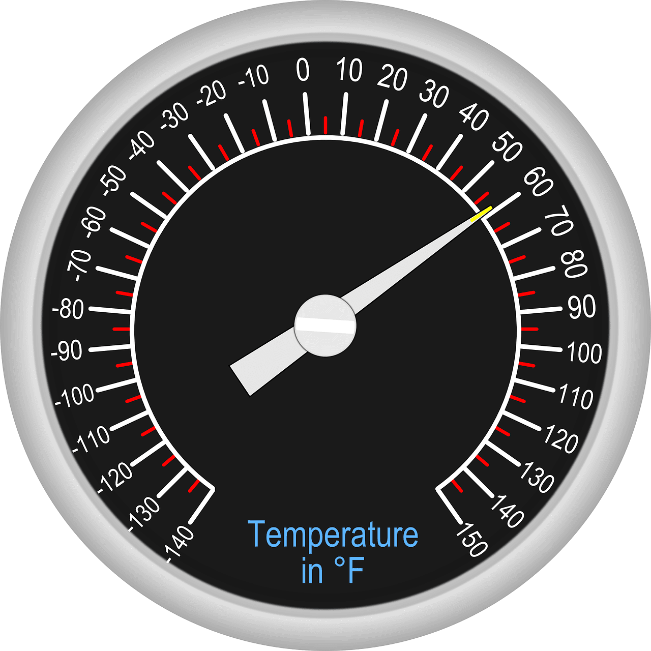 The Best Digital Thermometer Hygrometer for Growing Indoor